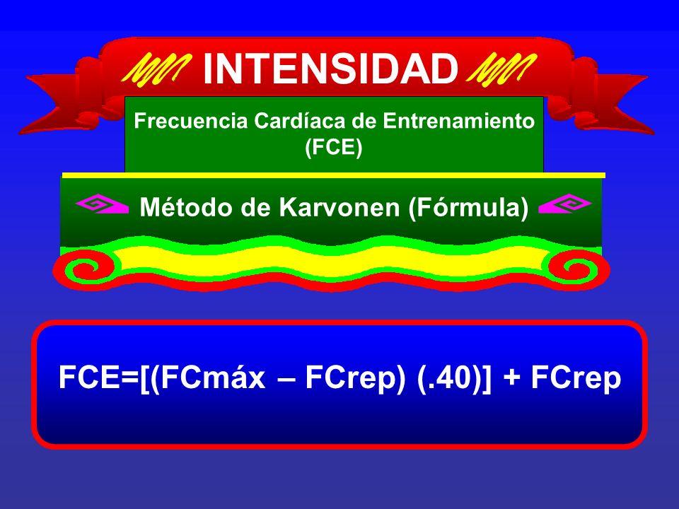 INTENSIDAD FCE=[(FCmáx – FCrep) (.40)] + FCrep